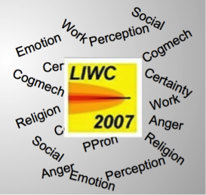 LIWC2007 logo represented with some word categories. Source: Author image
